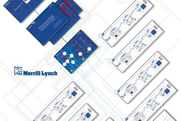 Merrill-items2